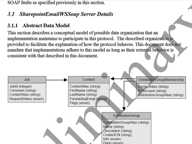 """SharePoint Protocols """"explained"""""""